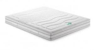 Migliori materassi Bedding - Classifica e Recensioni 2019