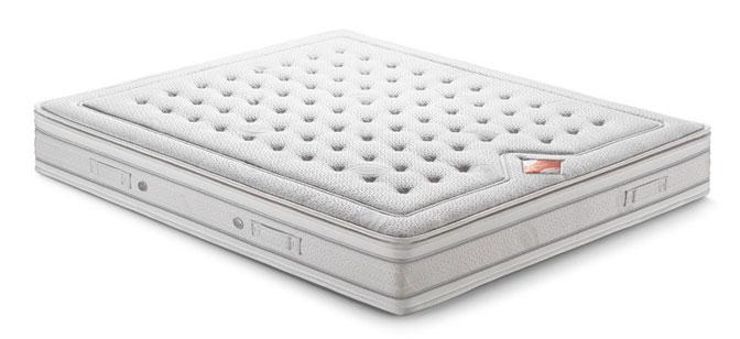 Migliori materassi Bedding - Classifica e Recensioni 2018