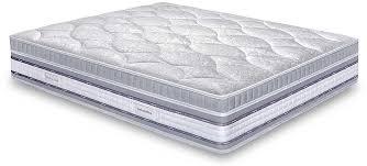 Migliori materassi Permaflex